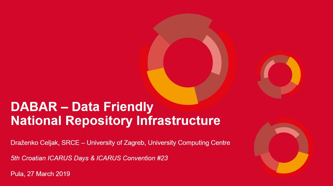 DABAR - Data Friendly National Repository Infrastructure